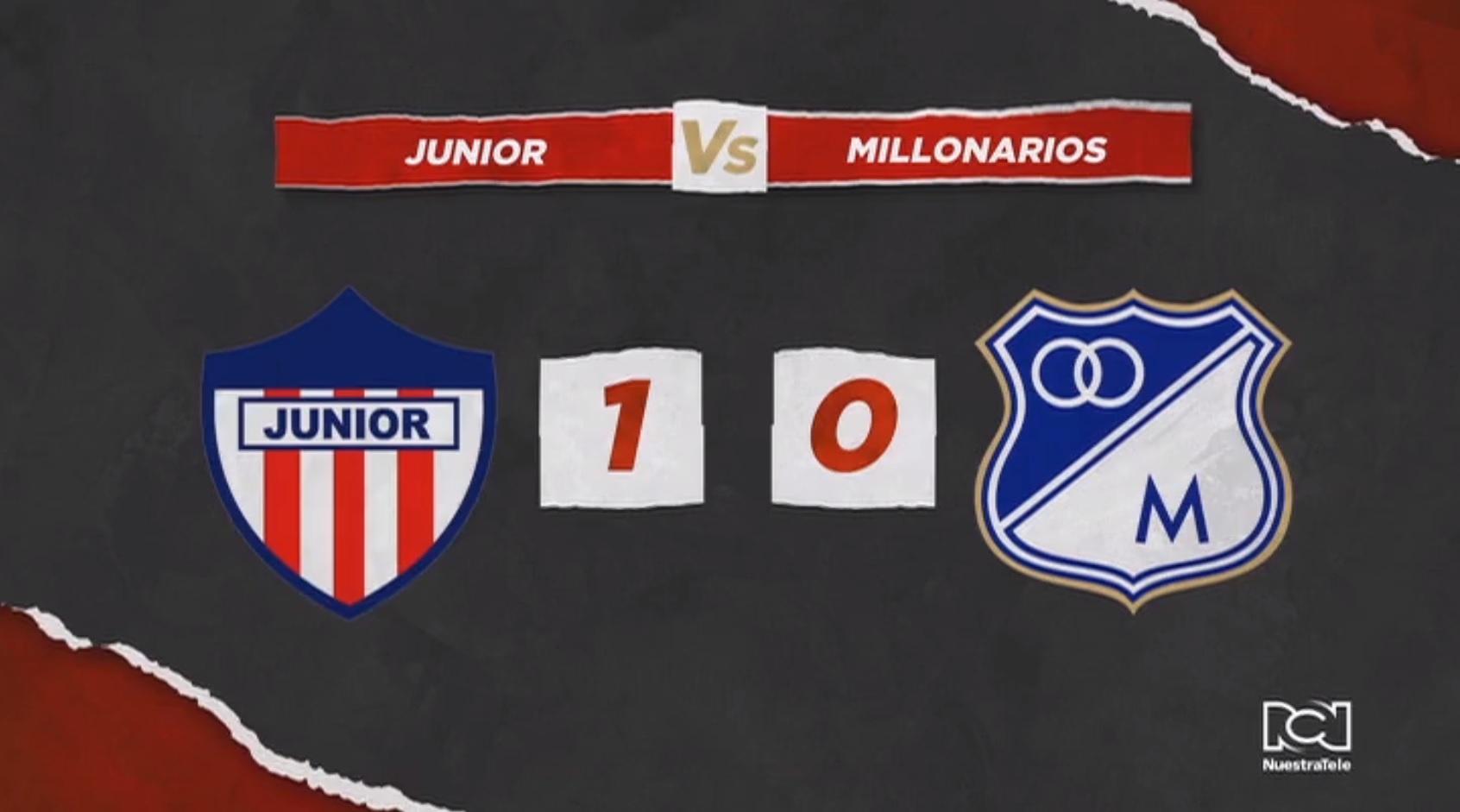 Atlético Junior derrotó a Millonarios por la mínima diferencia y sueña con el tricampeonato