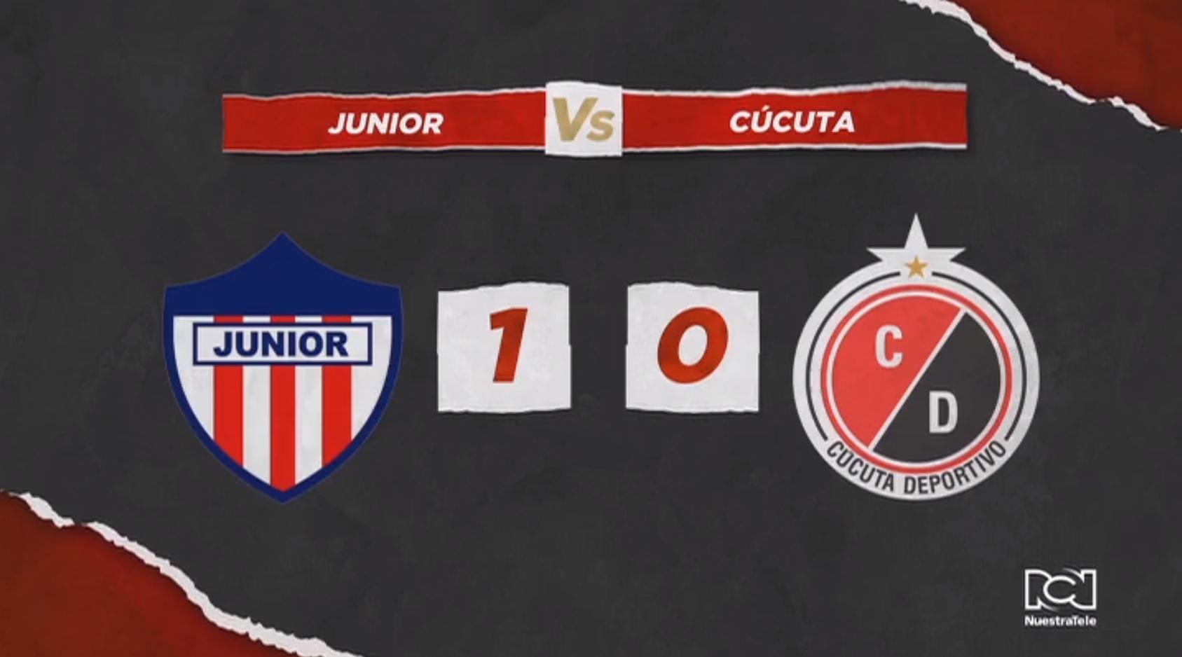 Atlético Junior Vs Cúcuta Deportivo