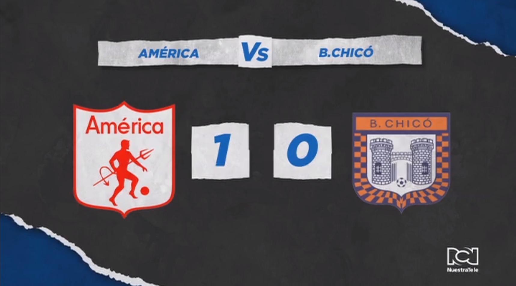 América venció a Boyacá Chicó y sigue invicto en la Liga BetPlay Dimayor