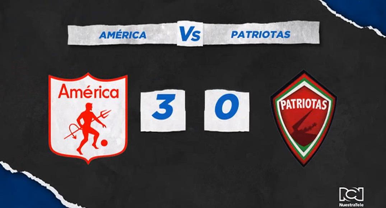 Con tres goles América venció a patriotas y se acomodó entre los primeros ocho