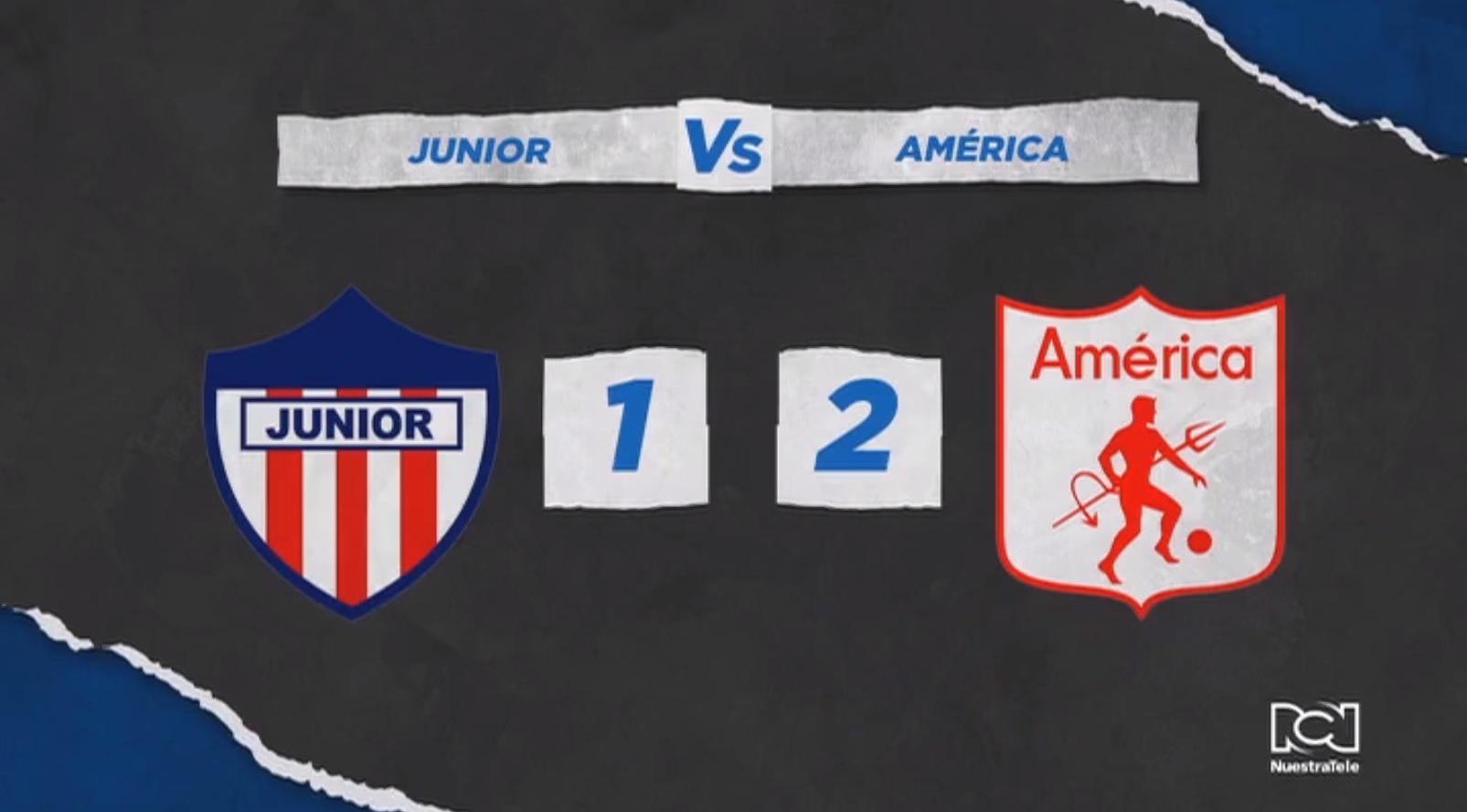 América jugará ante Santa Fe la final de la Liga BetPlay 2020 tras derrotar al Atlético Junior