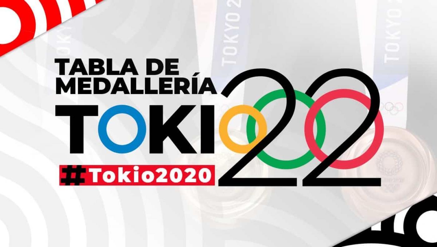 Tabla de medallería de los Juegos Olímpicos de Tokio 2020