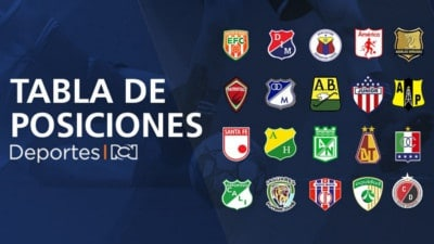 Tabla de posiciones Liga Águila 2019-I
