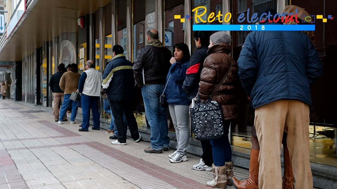 Reto Electoral RCN
