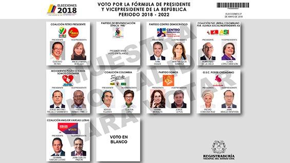 FOTO: Tarjeton elecciones presidenciales 2018/ NoticiasRCN.com