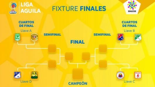 Nacional Medellín Pasto y Millonarios ya piensan en cuartos de final